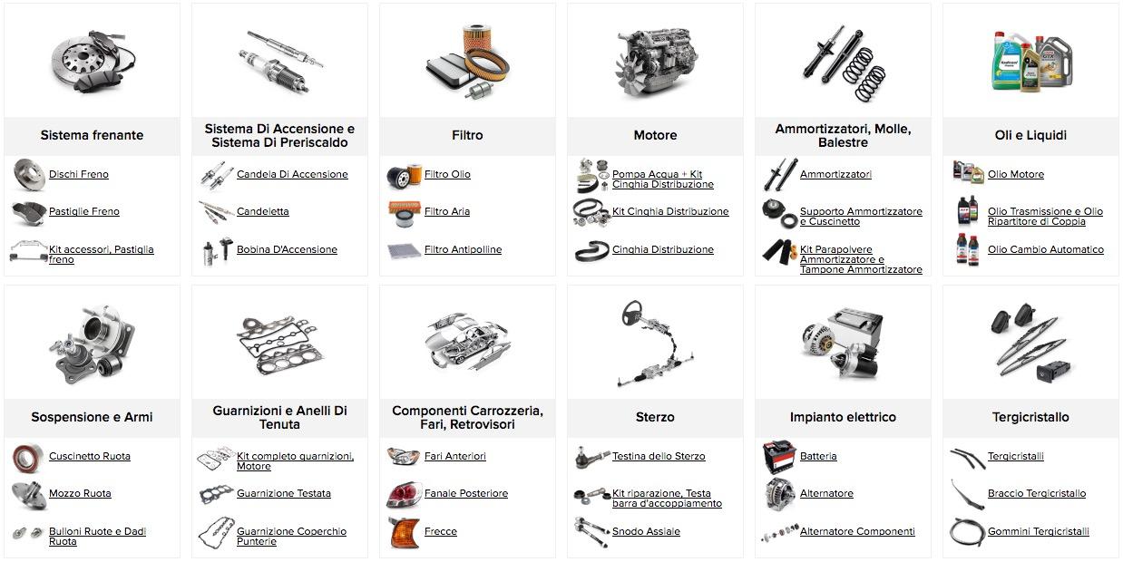 Catalogo ricambi auto Autodoc ricambio originale