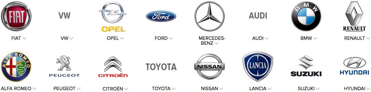 Produttori auto ricambi auto prezzo migliore