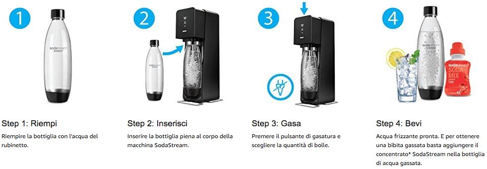 Come funziona gasatore acqua frizzante sodastream